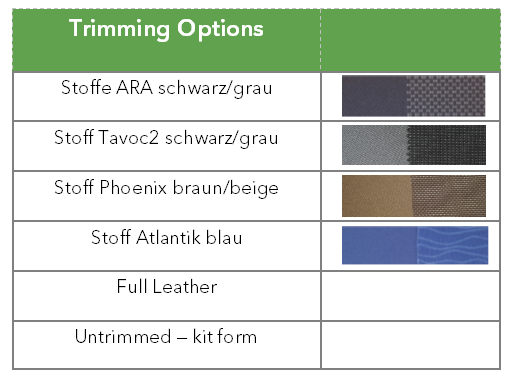 Sportscraft trimming options 1