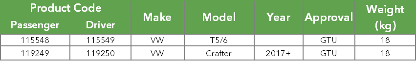 Aguti - Swivels Chart